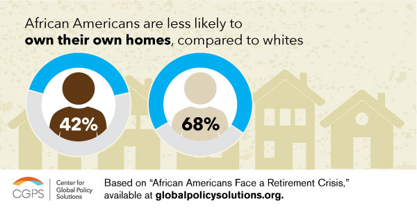 AfAm-retirement_homeownership