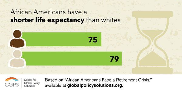 AfAm-retirement_lifeexpectancy