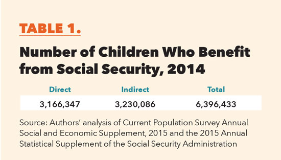 Table-1-ChildSocSecBeneficiaries